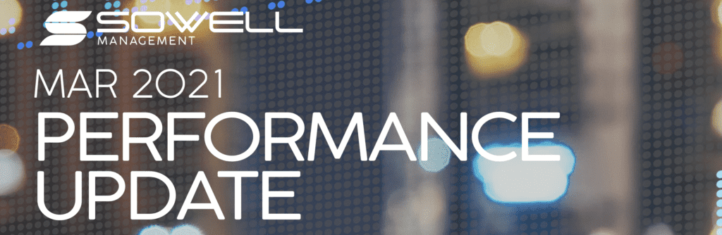 March 2021: Performance Update